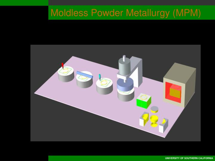 Moldless Powder Metallurgy (MPM)