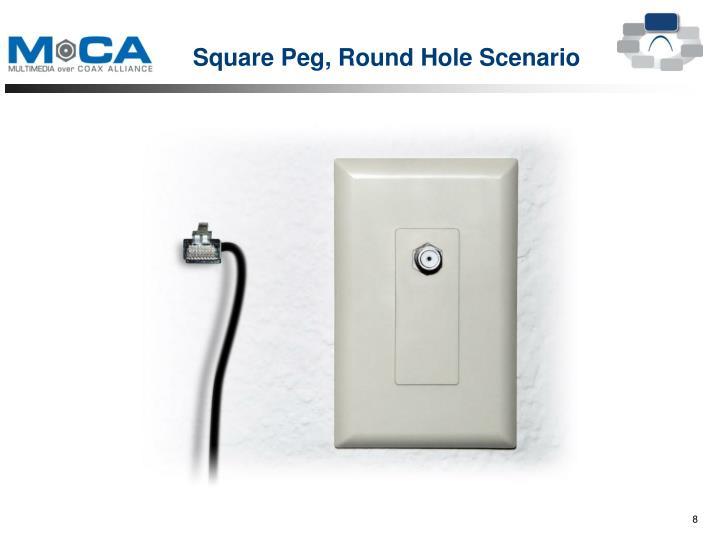 Square Peg, Round Hole Scenario