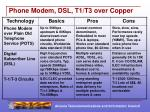 phone modem dsl t1 t3 over copper