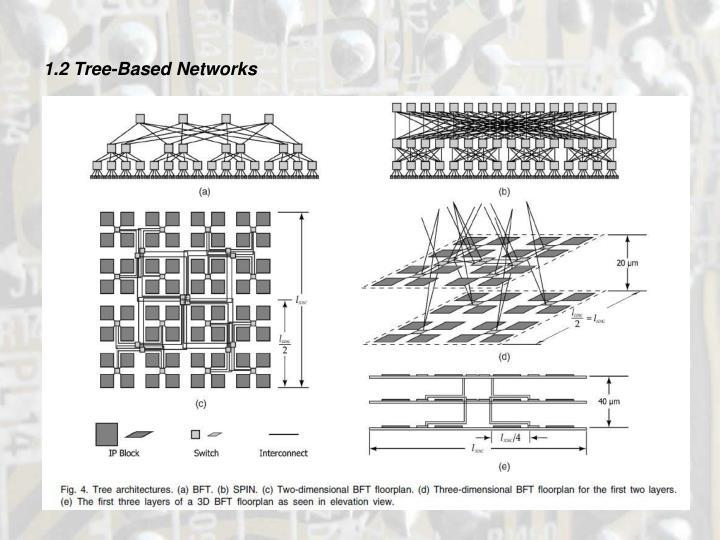 1.2 Tree-Based Networks