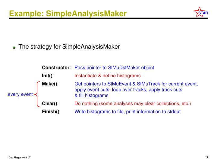 Example: SimpleAnalysisMaker