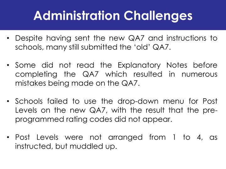 Administration Challenges