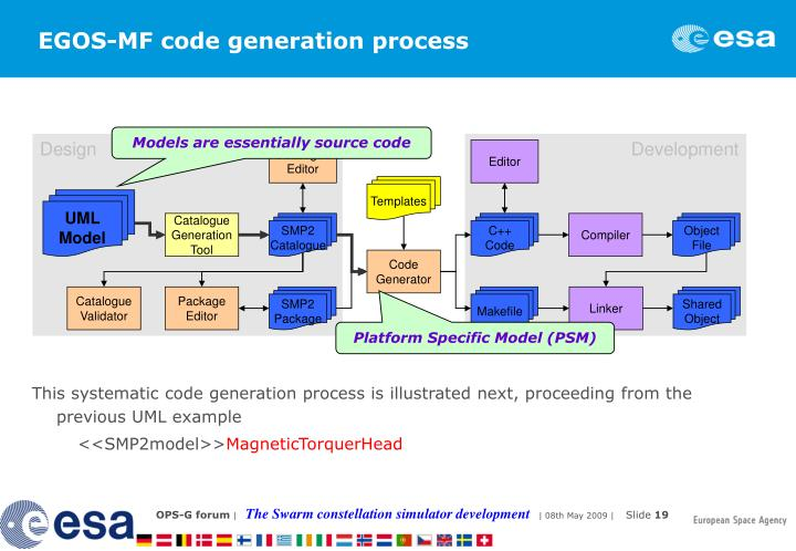 EGOS-MF code generation process