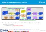 egos mf code generation process