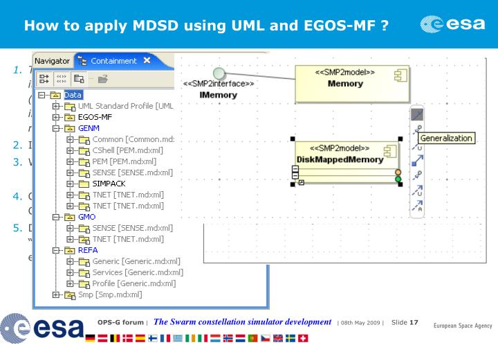 How to apply MDSD using UML and EGOS-MF ?