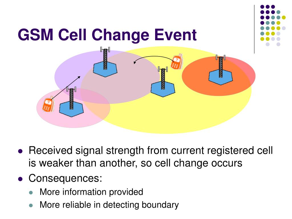 GSM Cell Change Event