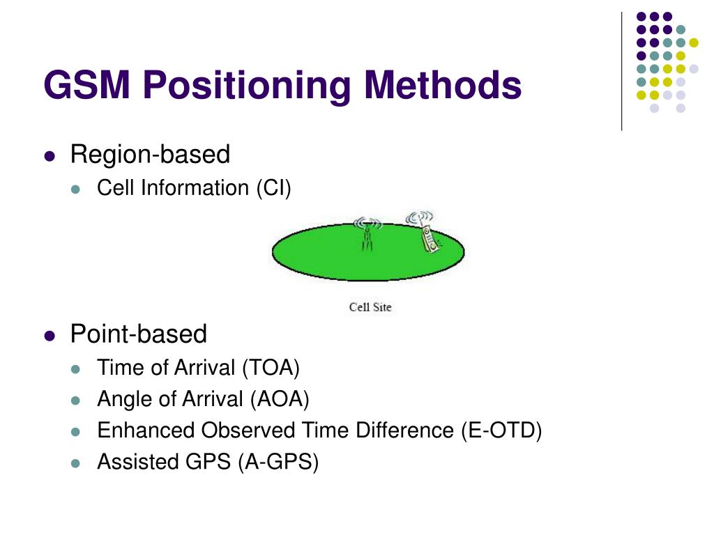 GSM Positioning Methods