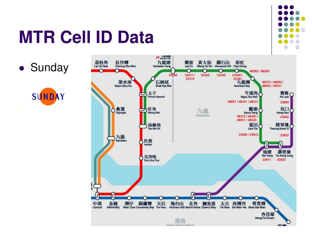 MTR Cell ID Data