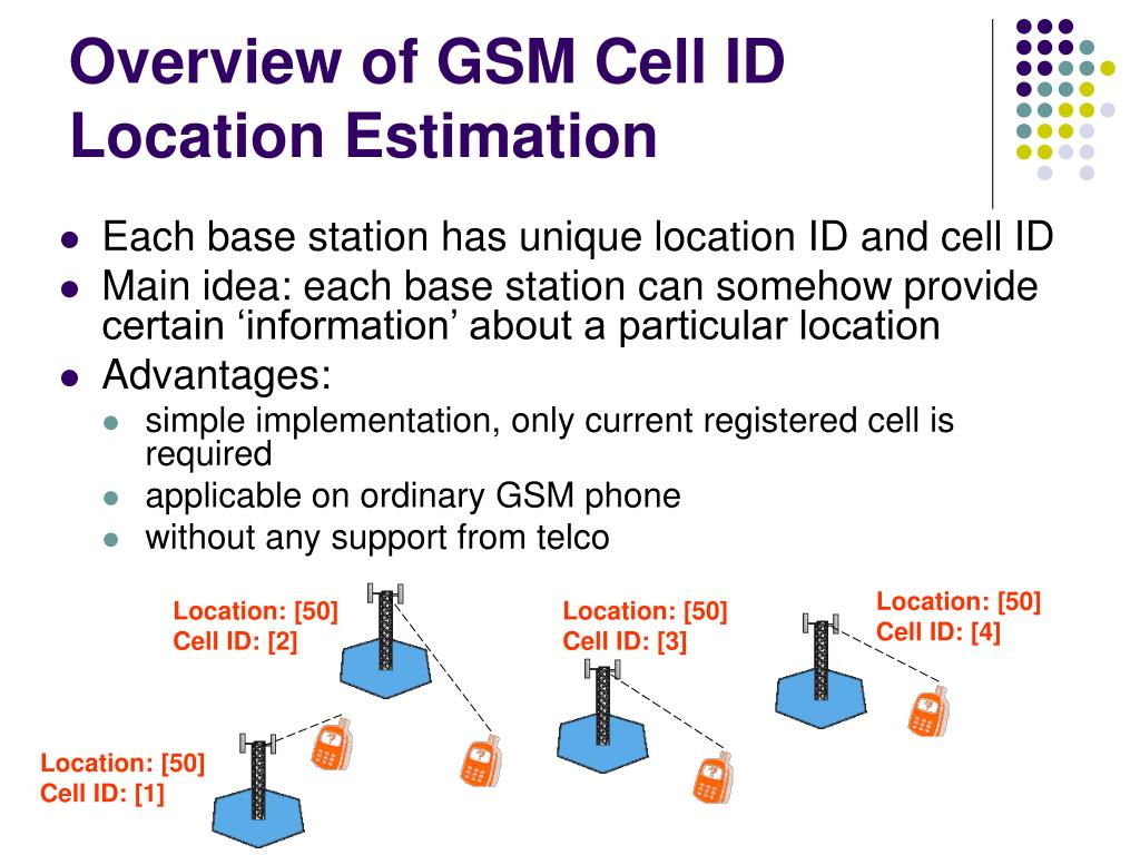 Overview of GSM Cell ID Location Estimation