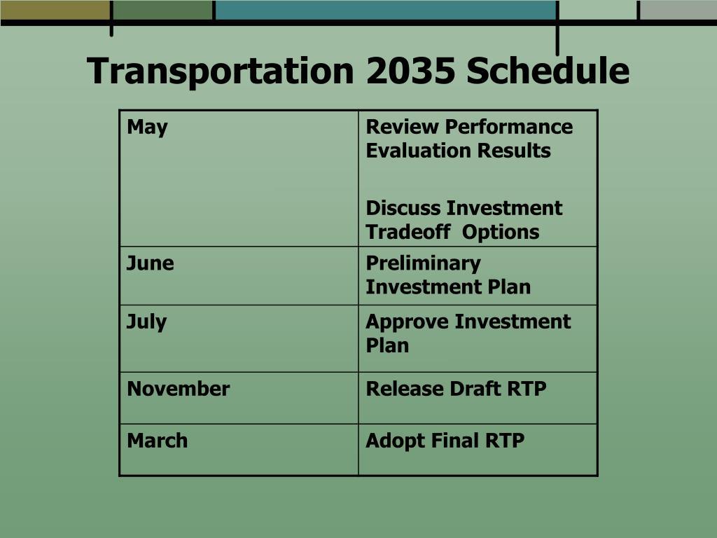 Transportation 2035 Schedule