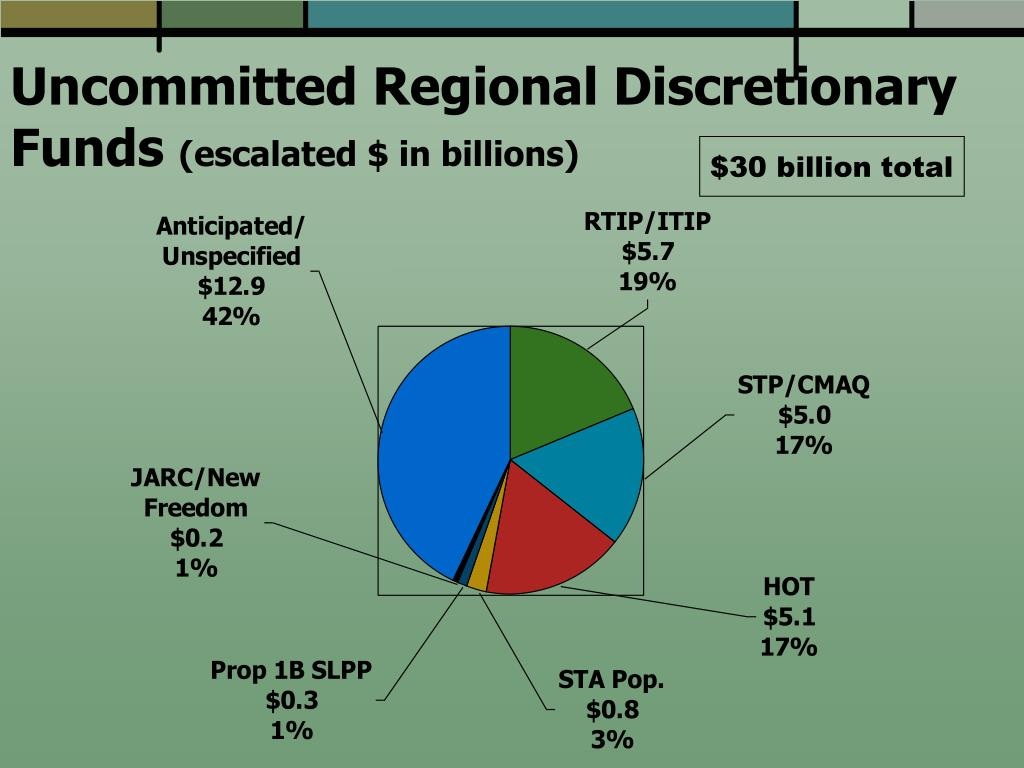 Uncommitted Regional Discretionary Funds