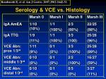 serology vce vs histology