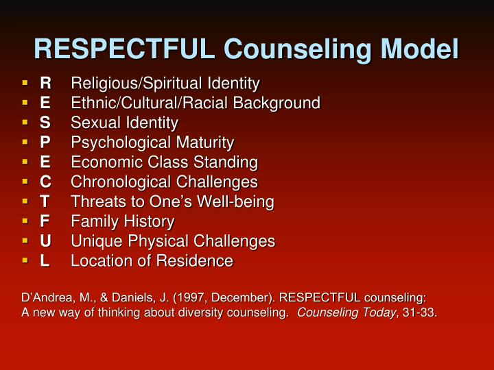 RESPECTFUL Counseling Model