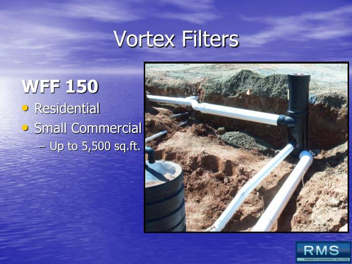 Vortex Filters