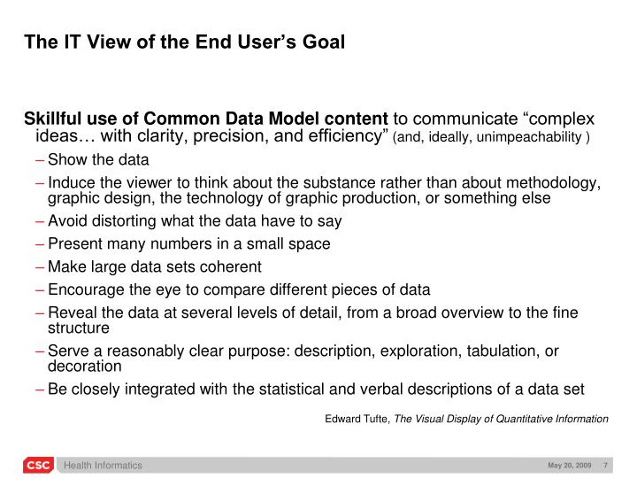 The IT View of the End User's Goal