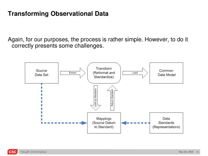 Transforming Observational Data