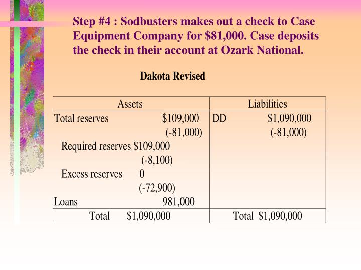 Step #4 : Sodbusters makes out a check to Case Equipment Company for $81,000. Case deposits the check in their account at Ozark National.