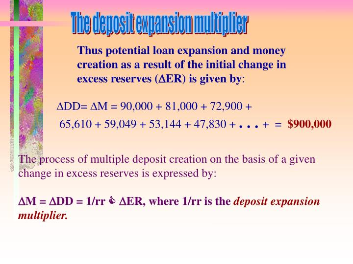 The deposit expansion multiplier