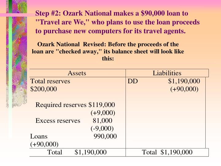 "Step #2: Ozark National makes a $90,000 loan to ""Travel are We,"" who plans to use the loan proceeds to purchase new computers for its travel agents."