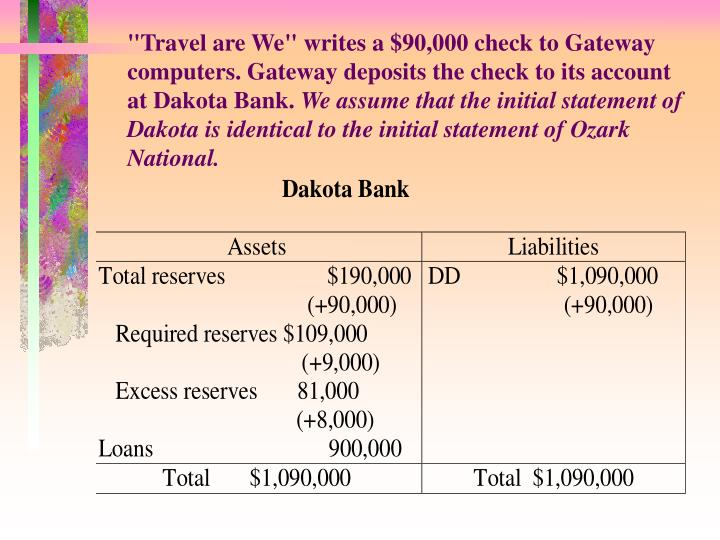 """Travel are We"" writes a $90,000 check to Gateway computers. Gateway deposits the check to its account at Dakota Bank."