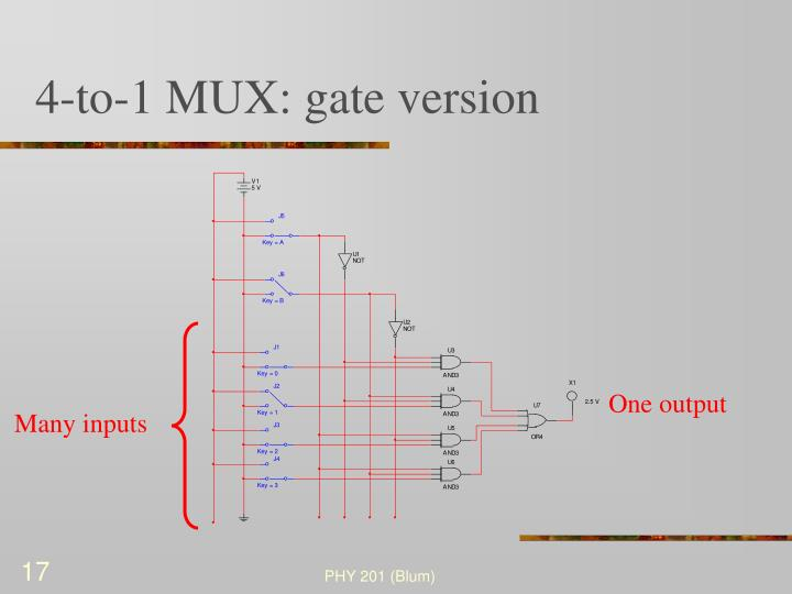 4-to-1 MUX: gate version