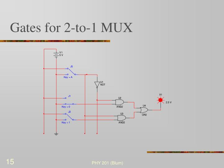 Gates for 2-to-1 MUX