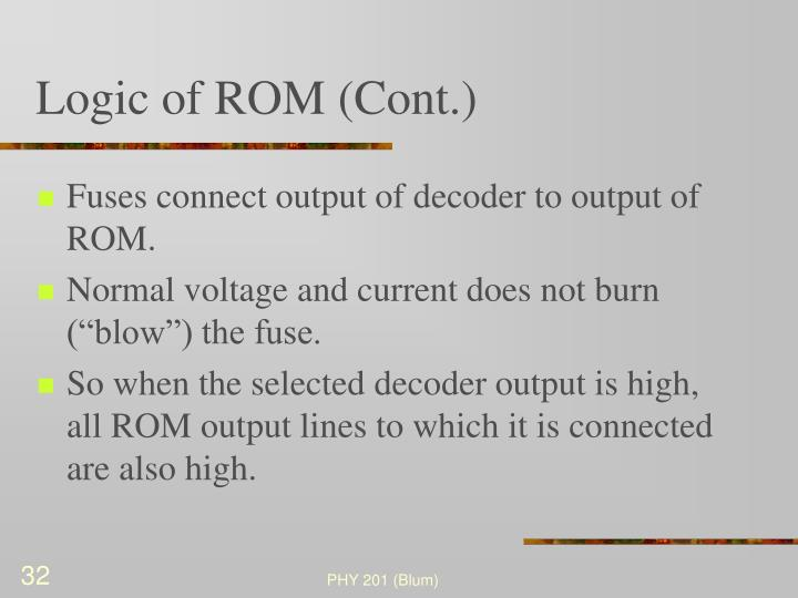 Logic of ROM (Cont.)