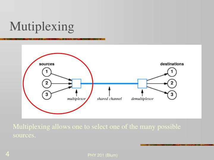 Mutiplexing