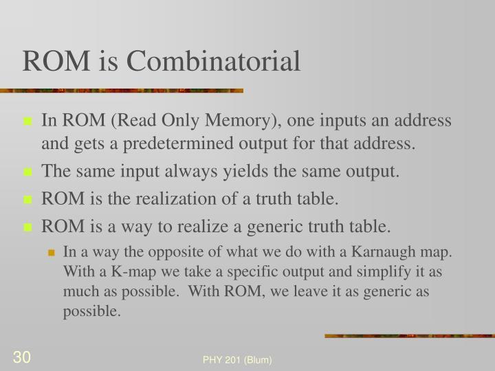 ROM is Combinatorial