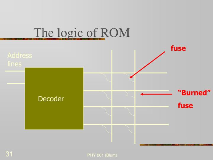 The logic of ROM