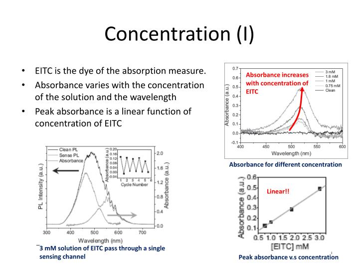 Concentration (I)