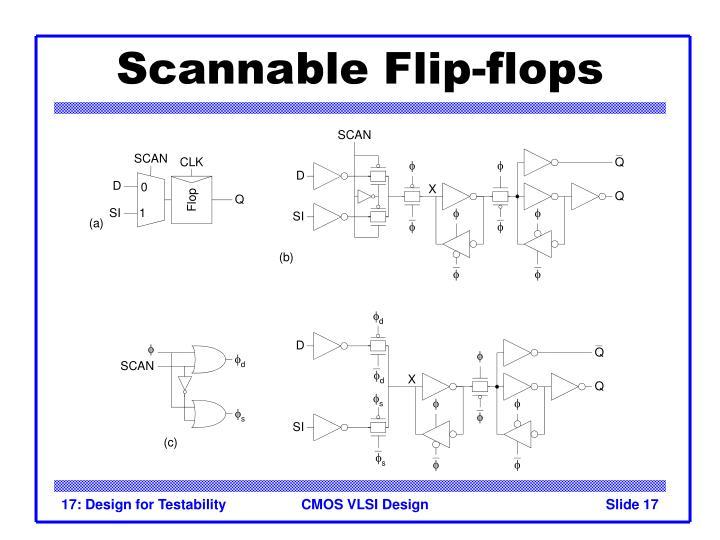 Scannable Flip-flops