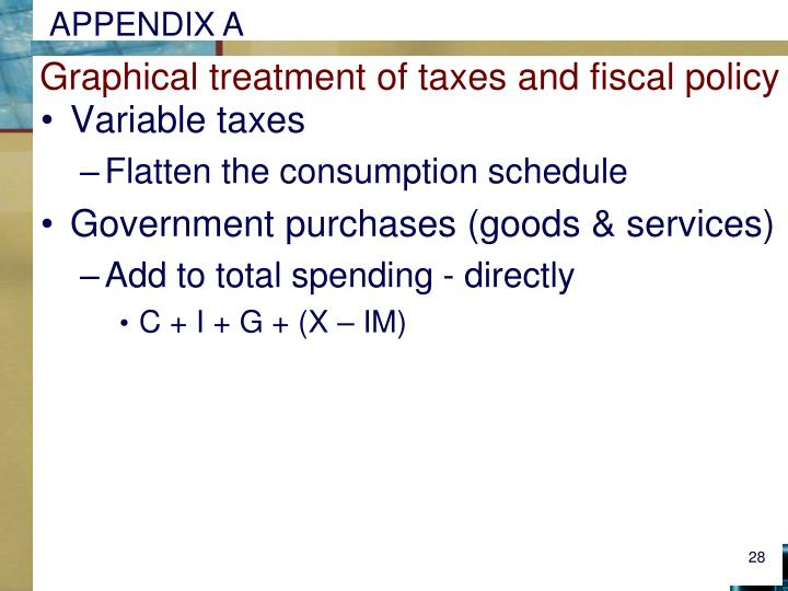Graphical treatment of taxes and fiscal policy