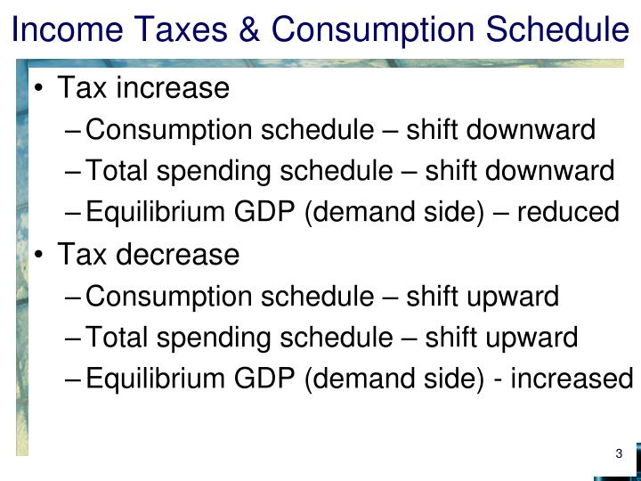 Income Taxes & Consumption Schedule