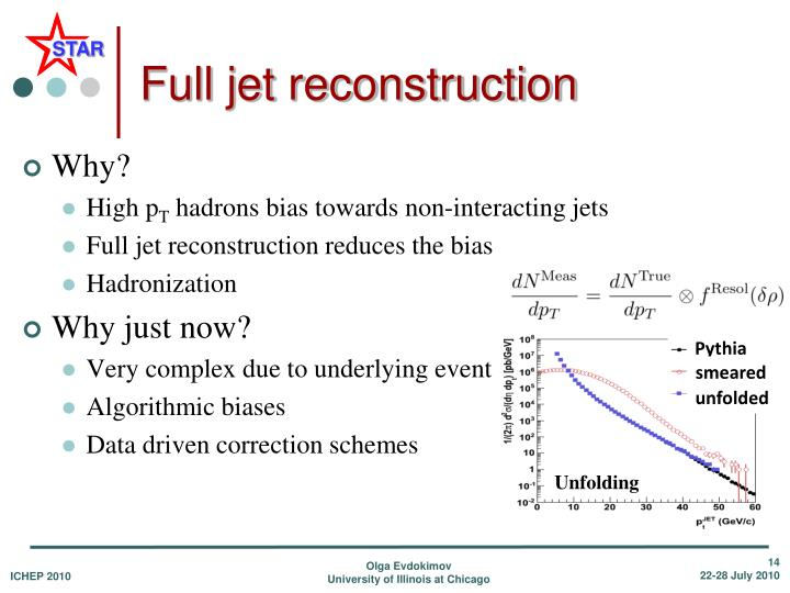 Full jet reconstruction