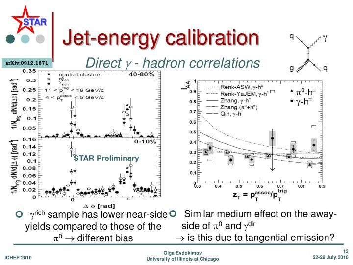 Jet-energy calibration