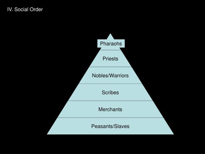 IV. Social Order