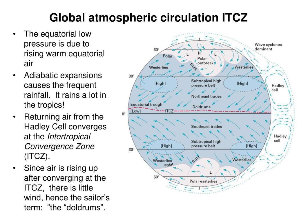 Global warming is slowing Atlantic Ocean circulation, study finds