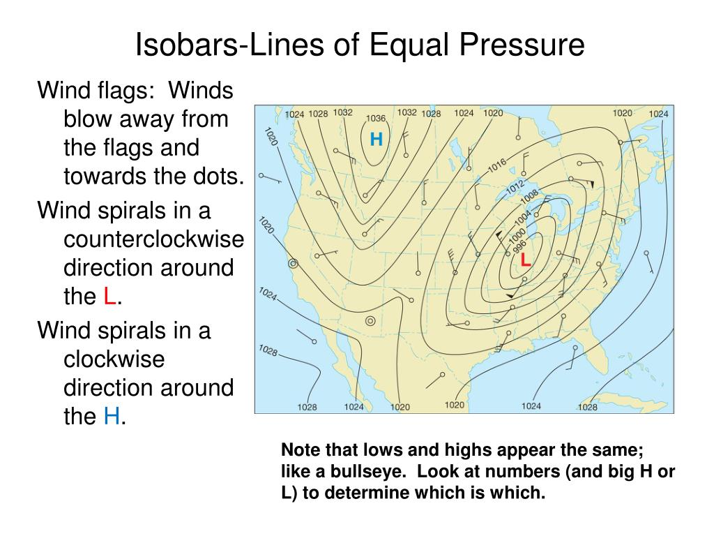 Isobars-Lines of Equal Pressure