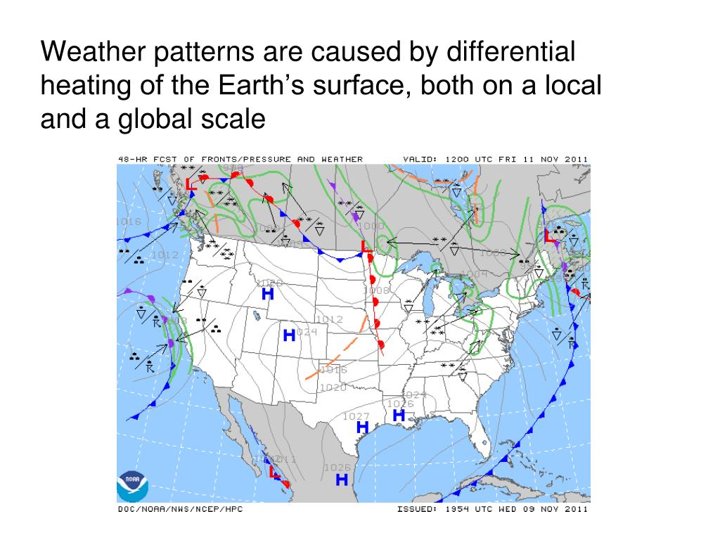 Weather patterns are caused by differential heating of the Earth's surface, both on a local and a global scale