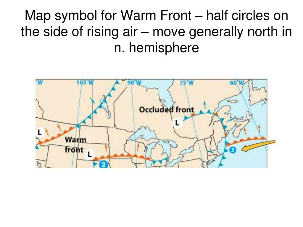 Map symbol for Warm Front – half circles on the side of rising air – move generally north in n. hemisphere