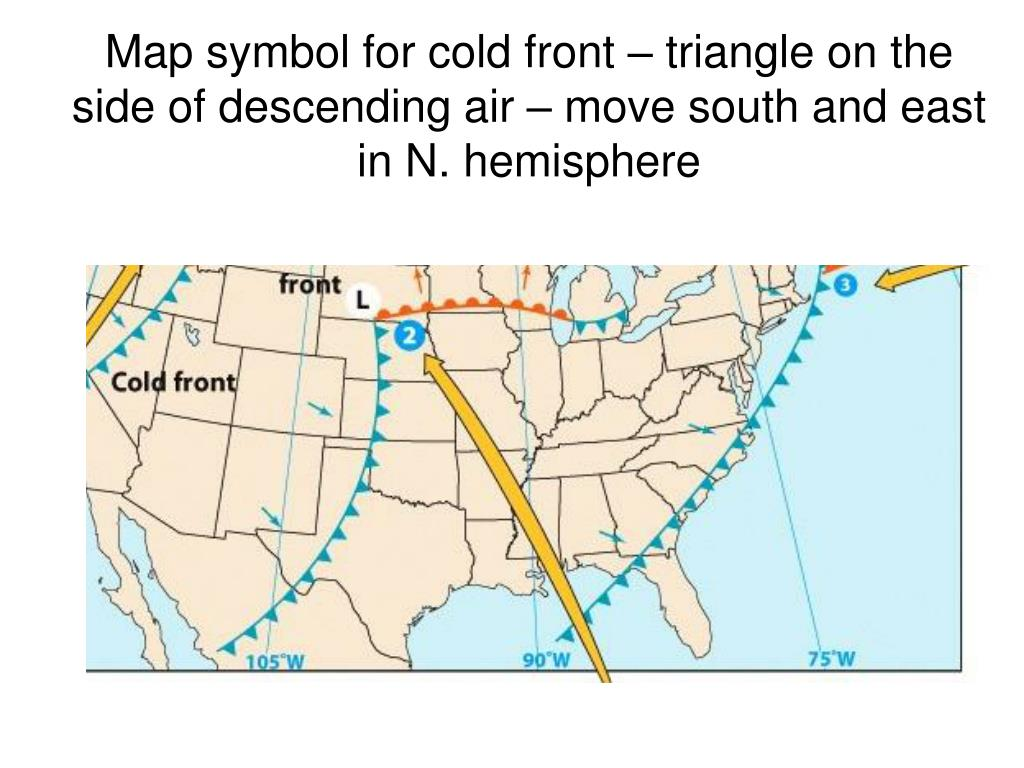 Map symbol for cold front – triangle on the side of descending air – move south and east  in N. hemisphere