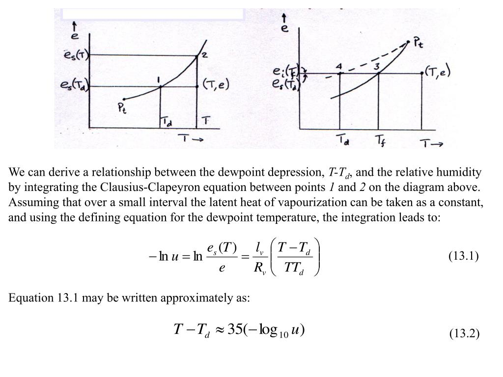 We can derive a relationship between the dewpoint depression,