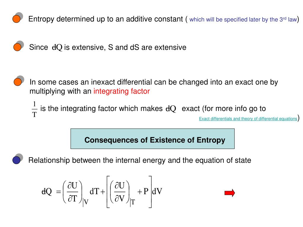 Consequences of Existence of Entropy