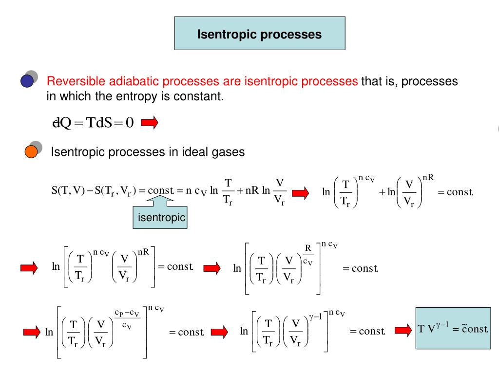 Isentropic processes