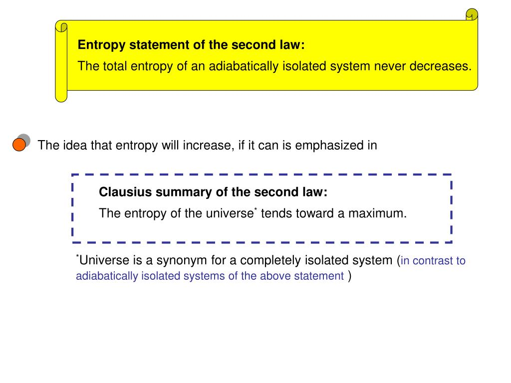 Entropy statement of the second law: