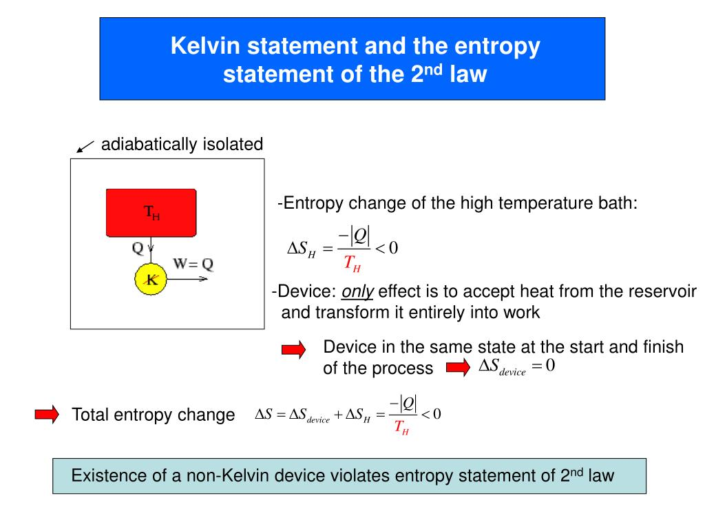 Kelvin statement and the entropy statement of the 2