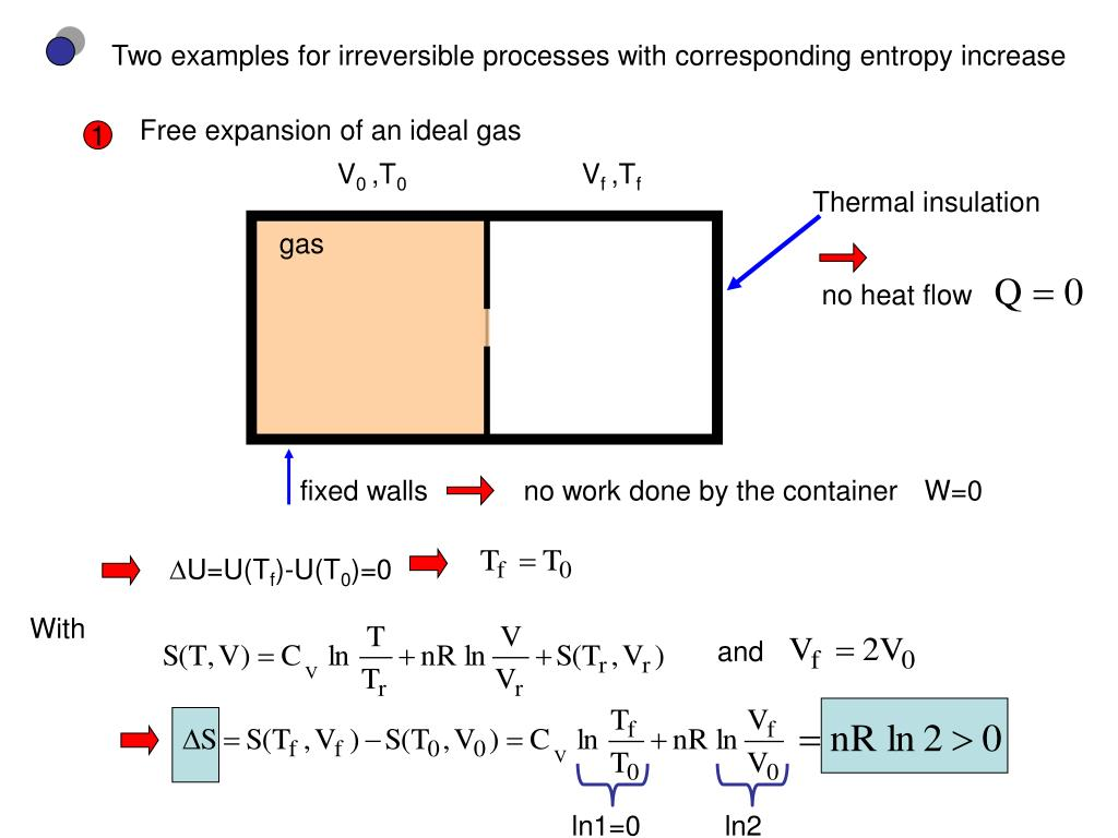 Two examples for irreversible processes with corresponding entropy increase