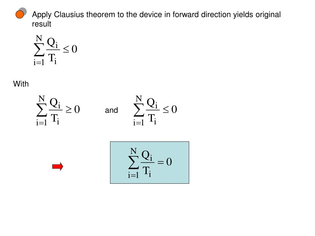 Apply Clausius theorem to the device in forward direction yields original