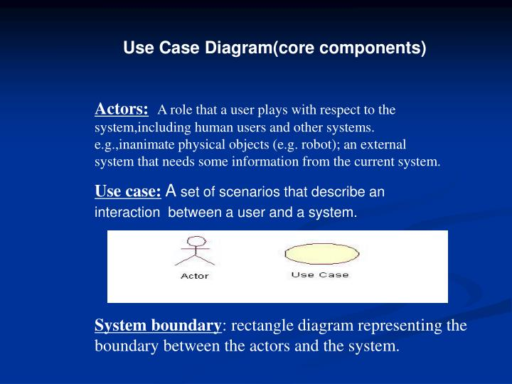 Use Case Diagram(core components)